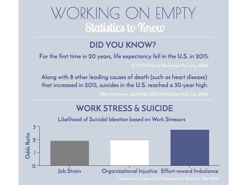 The Impact of Work on Life Expectancy in the U.S.